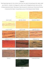 Wood Stain Colors Minwax Color Chart Minwax Wood Stains Colors Tradewindscandle Co