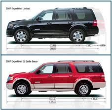2007 Ford Expedition Expedition El Suv Road Test