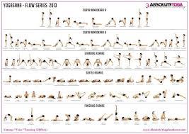 Resultado De Imagem Para Vinyasa Yoga Sequence Vinyasa