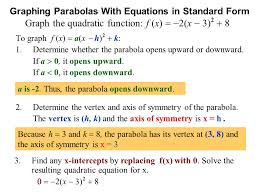 graphing parabolas with equations in standard form to graph f x a