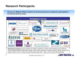 Medical Affairs Resources Structures And Trends Report Summary
