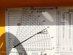 67 Comprehensive Ic 200 Load Chart