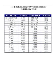 Military Zulu Time Chart Printable Military Time Conversion Chart Time Zone