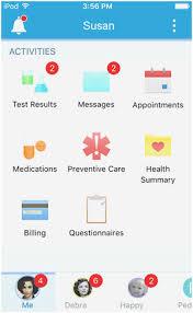 Cleveland Clinic My Chart App Ccf Mychart Best Of Cleveland