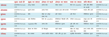Baby Diet Chart In Hindi Diet Chart For One Year Baby In Hindi