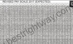 Bps 2017 Chart Pay Scale 2017 Chart Best Right Way