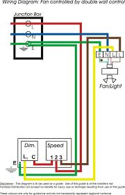 pedestal fan motor wiring diagram unique ceiling fan wiring diagram australia copy switch random 2 mikulskilawoffices com