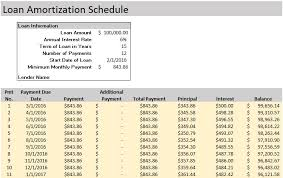 loanamortizationschedule jpg a loan amortization