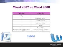 word 2008 demo