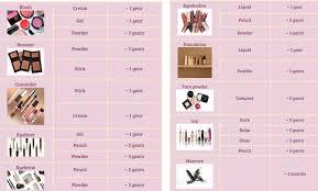 Makeup Expiration Chart The Truth About Makeup Expiration Dates Tejo