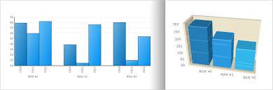 Chart Component Asp Net Ultimate Ui