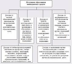 Учет расчета по оплате труда дипломная работа ДИПЛОМНАЯ РАБОТА НАЛОГОВЫЙ УЧЕТ ПРИ ИСЧИСЛЕНИИ НАЛОГА НА ПРИБЫЛЬ