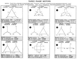 3 phase generator wiring diagram & coils \