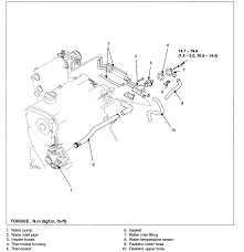 wiring diagram for 2004 kia spectra wiring discover your wiring 2001 kia sephia engine diagram