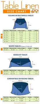 15 Best Tablecloth Sizes Images Tablecloth Sizes Wedding