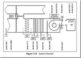 goodman heat pump control board goodman free download electrical Hvac Control Board Wiring Diagram wiring diagram york gas furnace i have further trane xr90 schematic together with wb44x5099 general electric furnace control board wiring diagram