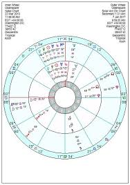 Obamacare Cardinal Grand Cross Attracting Crises