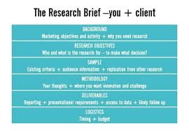 Established The Research Brief Template Paper Outline 5th Grade Week