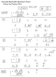 Nashville Number Chart Template Nashville Number System Charting Songs Music Chords