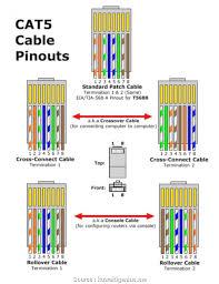 Rj45 Color Chart Wiring Diagram Rj 25 Wiring Schematic Diagram 18 Laiser