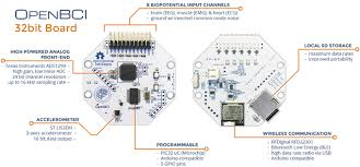 openbci biosensing for everybody by joel murphy conor in addition to the 32bit board we also offer a 16 channel r d kit which is comprised of an openbci 32bit board and a daughter board aka the daisy module