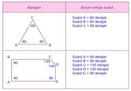 Matematika kelas 8 smp mts kurikul… Kunci Jawaban Buku Kelas 4 Sd Pembelajaran 4 Tema 1 Subtema 2 Robihartoni