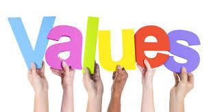 Social Work Values Values In Social Care Skillsacademyforsocialcare Org Uk