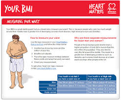 British Heart Foundation Bmi Chart Sciencehealthylonglife By Crabsallover June 2010