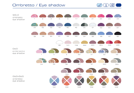 Eyeshadow Color Combination Chart Sparkle Cosmetics