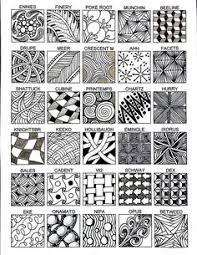 Zentangle Patterns Classy Zentangle Patterns Art Comes In All Shapes And Forms Be Careful To