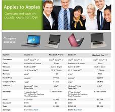 Dell Wields Chart For Apple Laptop Comparison Cnet