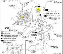 similiar 2002 nissan altima engine diagram keywords 2002 nissan xterra engine diagram nissan datsun sentra gxe i