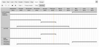 A Gantt Chart Is An Example Of Project Metadata Jira Project Reporting Academy 3 Portfolio Gantt Charts