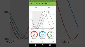 Biorhythms And Critical Days Calculator App Apk 3 7 4