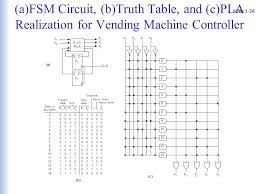 Design Of Vending Machine Controller Cool Sequential Logic The Combinational Logic Circuits We Have Been
