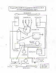 massey ferguson 35 gas wiring diagram wiring diagram for you • mf 135 gas wiring diagram wiring diagram data rh 4 2 5 reisen fuer meister de