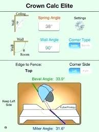 Compound Miter Angle Chart Cutting Crown Molding Corners
