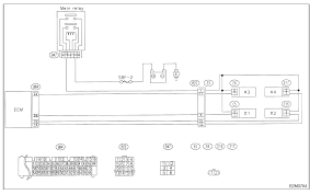injector short? subaru outback subaru outback forums Subaru Tribeca Wiring Diagram and checked for continuity from both wires that connect to both injectors 1 and 3 to every pin on the b22 e3 connector 2008 subaru tribeca ac wiring diagram