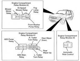 ford explorer (1995 2001) fuse box diagram (usa version) auto 2001 ford explorer sport trac fuse box diagram ford explorer mk2 relay box engine bay usa version