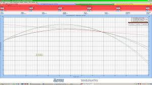 Caliber Trajectory Chart 75 Extraordinary Caliber Range Chart