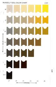 Munsell Soil Color Chart 10yr Page Coloring Pages