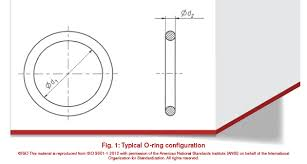 History Of The Iso 3601 Series Of Standards For O Rings