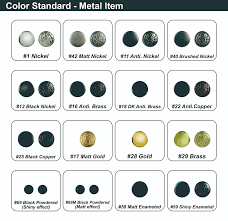 Plating Color Standard Faqs 43 Years Of Rivets Burrs
