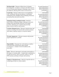 Performance Appraisal Template Word Inspirational Leadership ...
