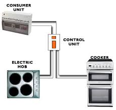 electric cooker circuits electrical helper sometimes a cooker circuit will supply 2 or more appliances like above the single switch can be used to control both the electric hob and the cooker as