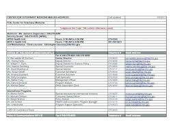 Fake Miscarriage Doctors Note Fake Accident Report Template Hospital Discharge Papers For
