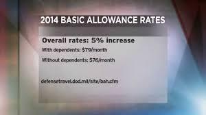 2014 Bah Basic Allowance For Housing Rates Released