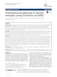 phd dissertation publication vs