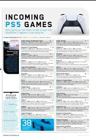 38 PS5 Games List From Next Issue of ...