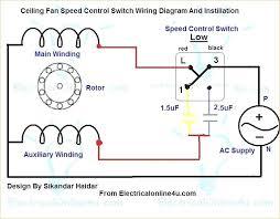 38 fantastic variable speed ceiling fan wiring diagram mommynotesblogs wiring diagram for variable speed ceiling fan onelove